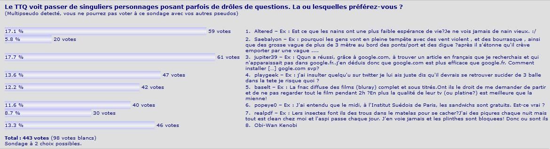 http://zyo.free.fr/Hfr/TTQ_sondage02.jpg